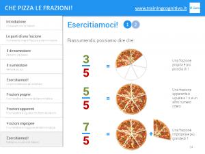 Che pizza le frazioni