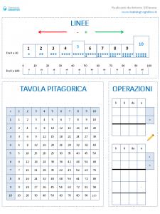 Tutto in uno la scheda compensativa per la matematica training cognitivo - Tavola pitagorica fino a 100 ...