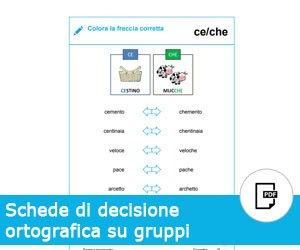 Decisione gruppi ortografici