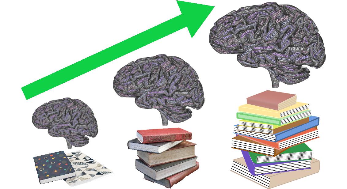 Hariduse ja intelligentsuse suhe