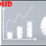 ADHD 20 gadus pēc diagnozes noteikšanas. Ietekme uz finanšu ieņēmumiem