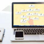 Elektrooniline afaasia ja telerehabilitatsioon. Kognitiivse koolituse ja keeleõppe kombinatsioon