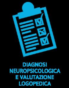 diagnóstico neuropsicolóxico e avaliación da logopedia