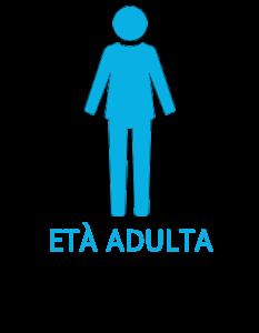 età adulta